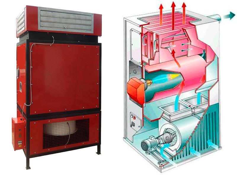 Газовые теплогенераторы для воздушного отопления дома, оборудование, агрегат, трубы