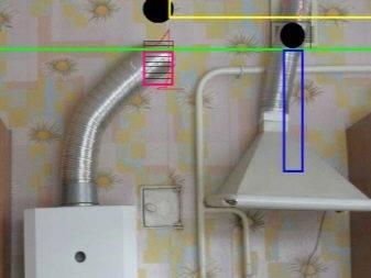 Перенос газовой колонки из кухни в ванную