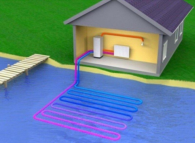 Геотермальное отопление загородного дома - технология работы системы