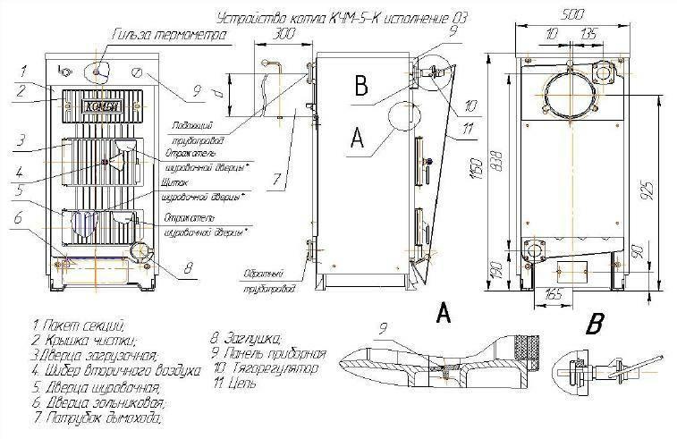 Котёл кчм-5: технические характеристики, особенности работы агрегата + фото