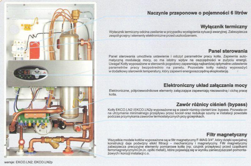 Электрические котлы коспел польского производства