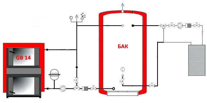 Схема обвязки твердотопливного котла в системе отопления