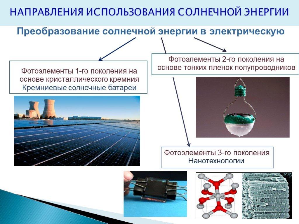 Энергия солнца - альтернативный источник энергии