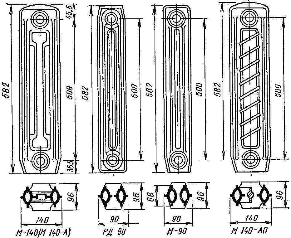 Сколько весит чугунная батарея – масса радиаторов разных производителей