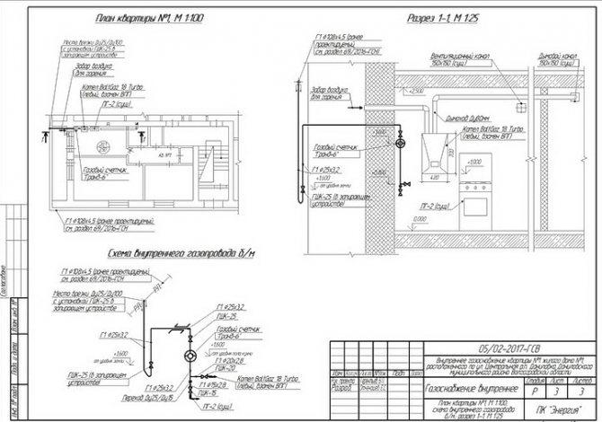 Перенос газовой колонки: основные требования и порядок работ