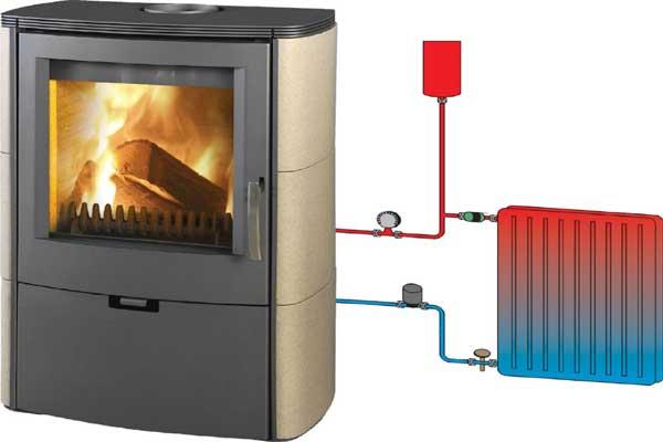 Печь с водяным контуром для отопления дома: котел и кирпичная кузнецова на дровах