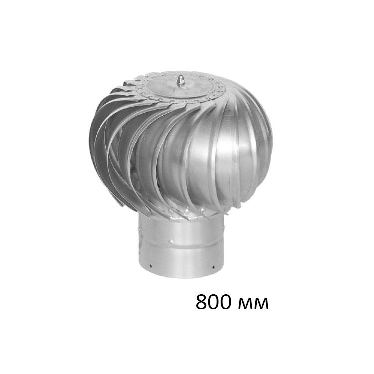 Турбодефлектор для вентиляции: схемы ротационного дефлектора
