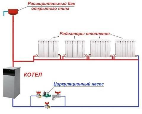Как сделать отопление в частном доме: схемы и особенности монтажа водяного отопления дома своими руками