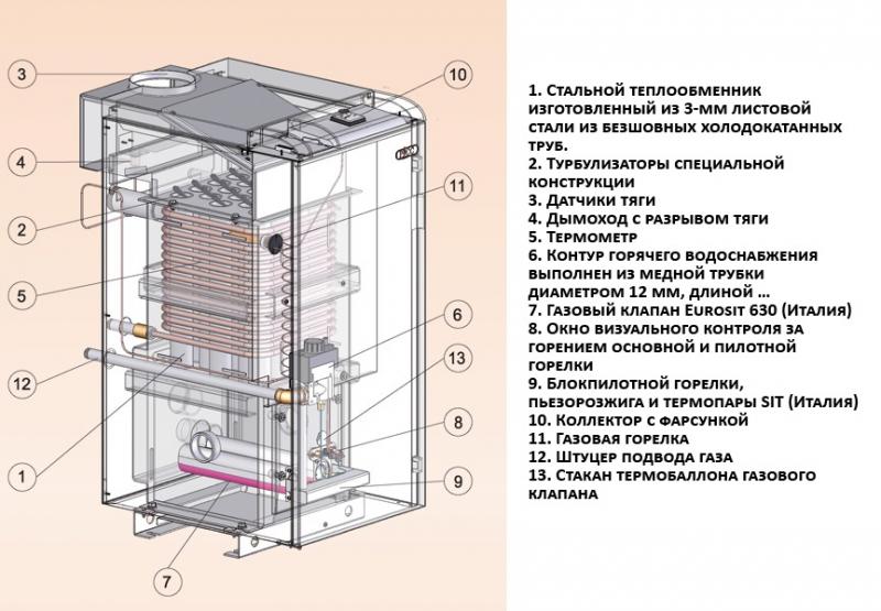 Неисправности газового котла конорд: обзор типовых неполадок и способов их устранения