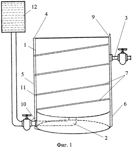 Солнечный водонагреватель своими руками: схема, устройство и прочее + видео