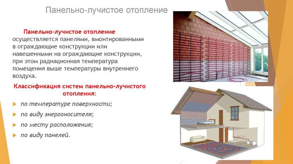 Инфракрасное отопление частного дома: все виды обогревателей - точка j