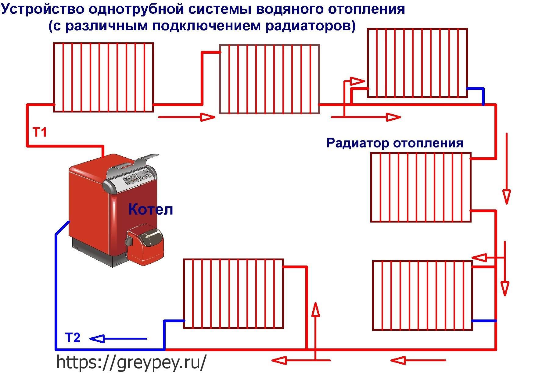 Однотрубная система отопления частного двухэтажного дома, схема и расчет