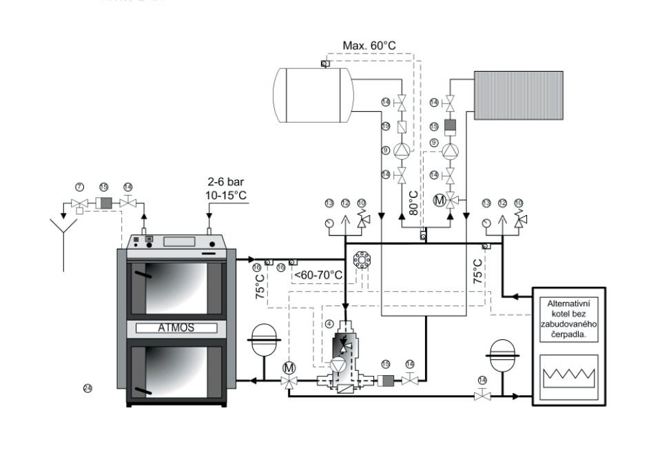 Схема подключения твердотопливного котла в систему отопления