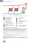 Заполнение системы отопления теплоносителем, определение объёма