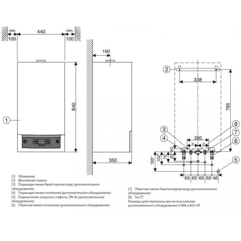 Газовый котел buderus: настенные и напольные двухконтурные продукты, особенности модели logamax u072, отзывы