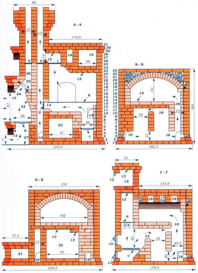 Русская печь с лежанкой в деревенском доме: как сложить, размеры, порядовка, пошаговая кладка, строительство своими руками, фото