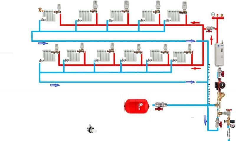 Что лучше - инверторная или обычная сплит система? сравнительный обзор
