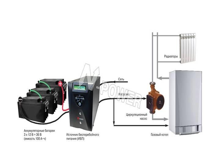Насколько необходим ибп для циркуляционного насоса отопления? выбор бесперебойника, примерные цены на приборы