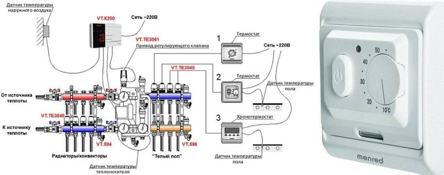 Установка терморегулятора теплого пола: монтаж, настройка регулятора, как установить и снять, фото и видео