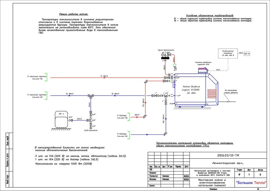 Воздух в системе отопления: признаки, причины появления, варианты решения проблемы