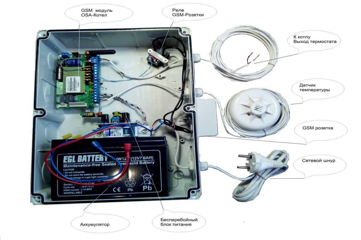 Дистанционное gsm управление газовым котлом