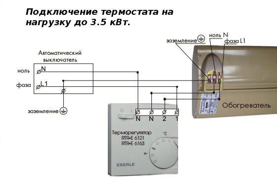 Как подключить инфракрасный обогреватель: инструкция и особенности безопасности