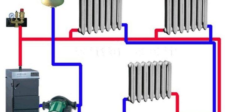 Открытая и закрытая система теплоснабжения - преимущества и недостатки в сравнении