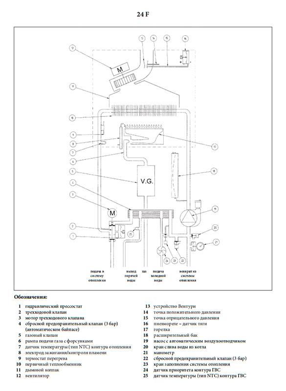 Использование газового котла baxi luna (бакси луна) 3: настройка своими руками + инструкция по использованию устройств