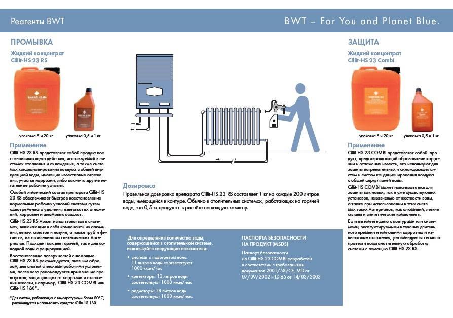 Промывка системы отопления: жидкостью, своими руками и другие методы