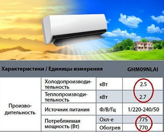 Мощность кондиционера — сколько потребляет обычный домашний кондиционер?