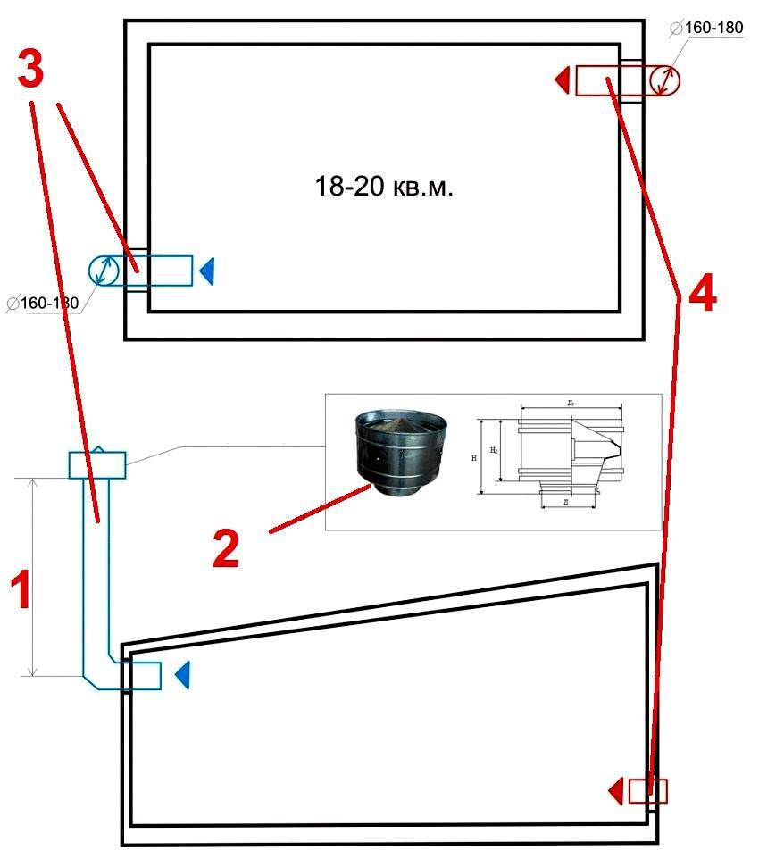 Вентиляция в гараже – коттеджа, дома, отдельно стоящего