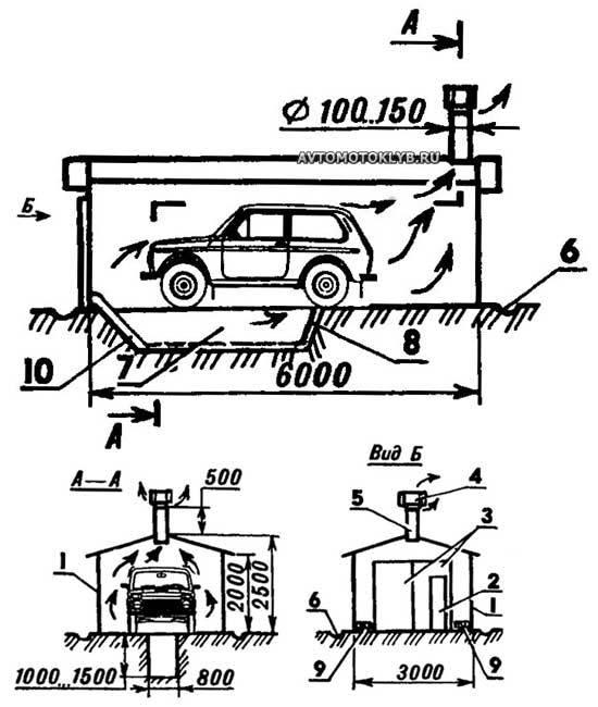 Вентиляция в гараже с подвалом: как правильно сделать своими руками, схемы