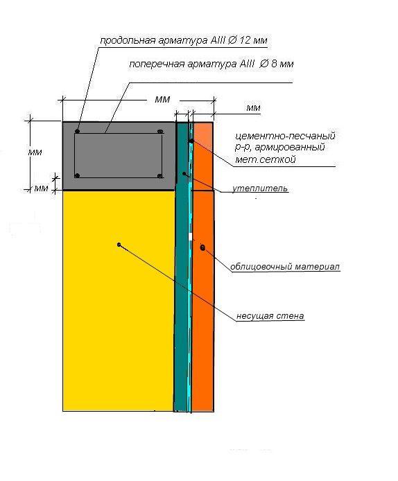 Армопояс на газобетоне: как сделать, закрепить и нужен ли?
