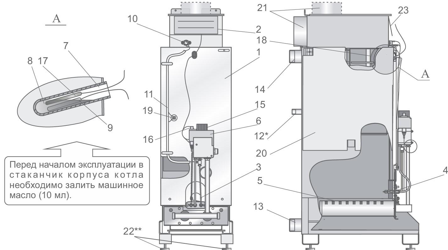 Что надо знать про газовый котел житомир?
