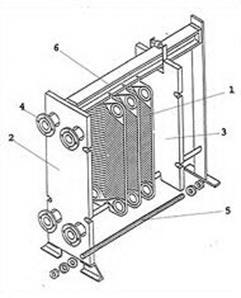 Принцип работы теплообменника в системе отопления