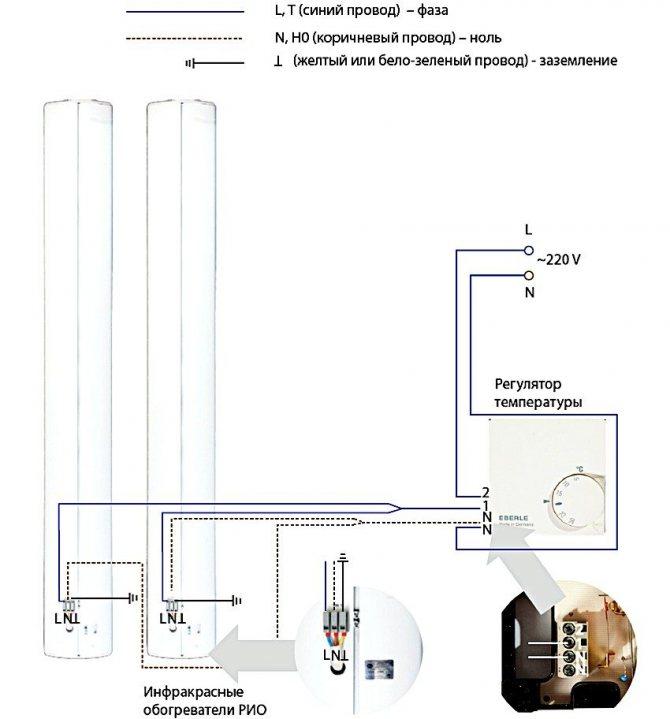 Установка и подключение инфракрасного обогревателя