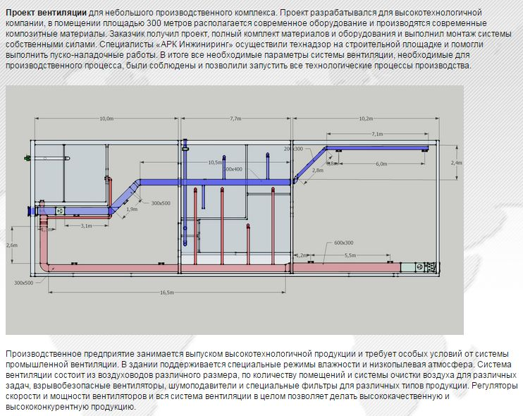 Вентиляция производственных помещений - виды систем, требования