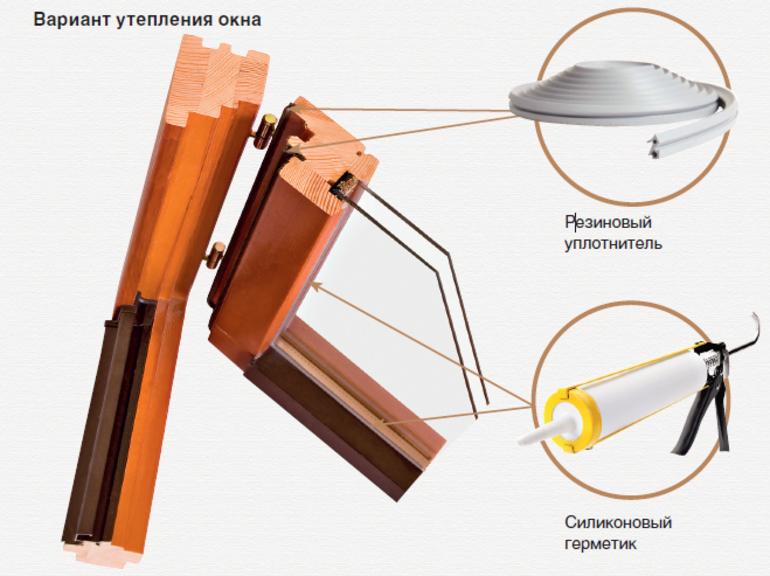 Как утеплить деревянные окна на зиму проверенные способы
