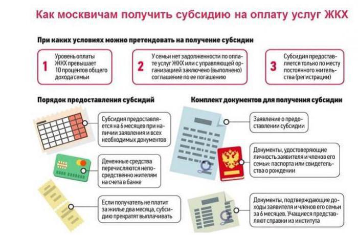 Кому положены льготы по оплате электроэнергии в москве?