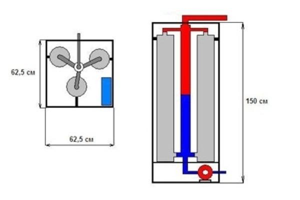 Лучшие индукционные электрокотлы для отопления дома