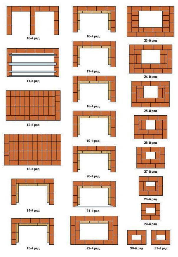 Схемы и чертежи печей из кирпича - правильная кладка