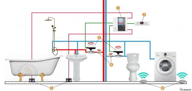 Датчик протечки воды - модели, способ монтажа системы защиты, изготовление своими руками