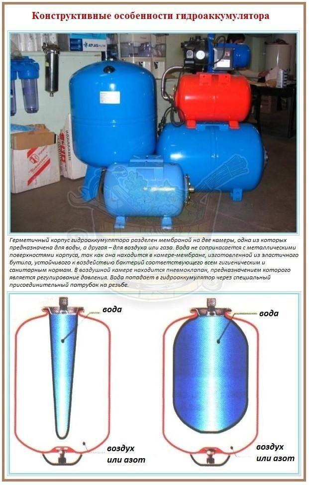Как выбрать гидроаккумулятор? принцип работы, расчет давления воздуха и объема гидроаккумулятора