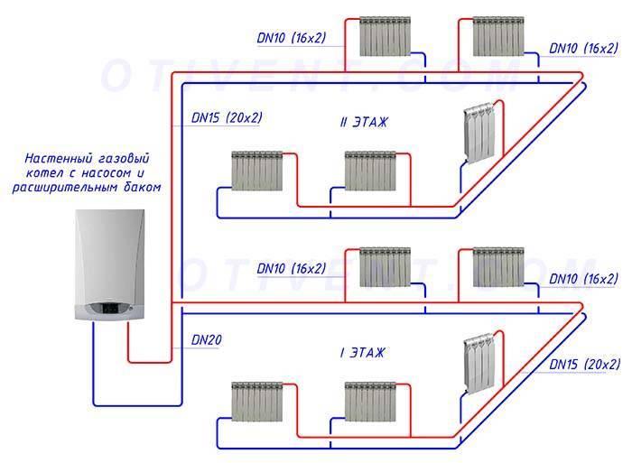 Типовые схемы систем отопления и способы подключения радиаторов