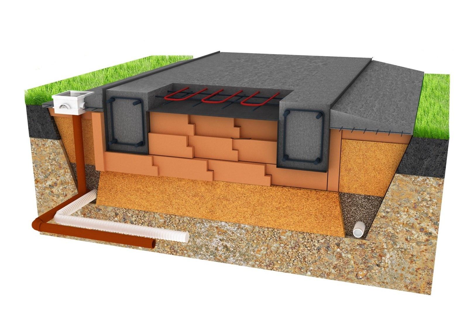 Чем и как утеплить фундамент дома снаружи?