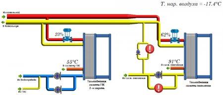 Теплообменники для горячего водоснабжения - aqueo.ru
