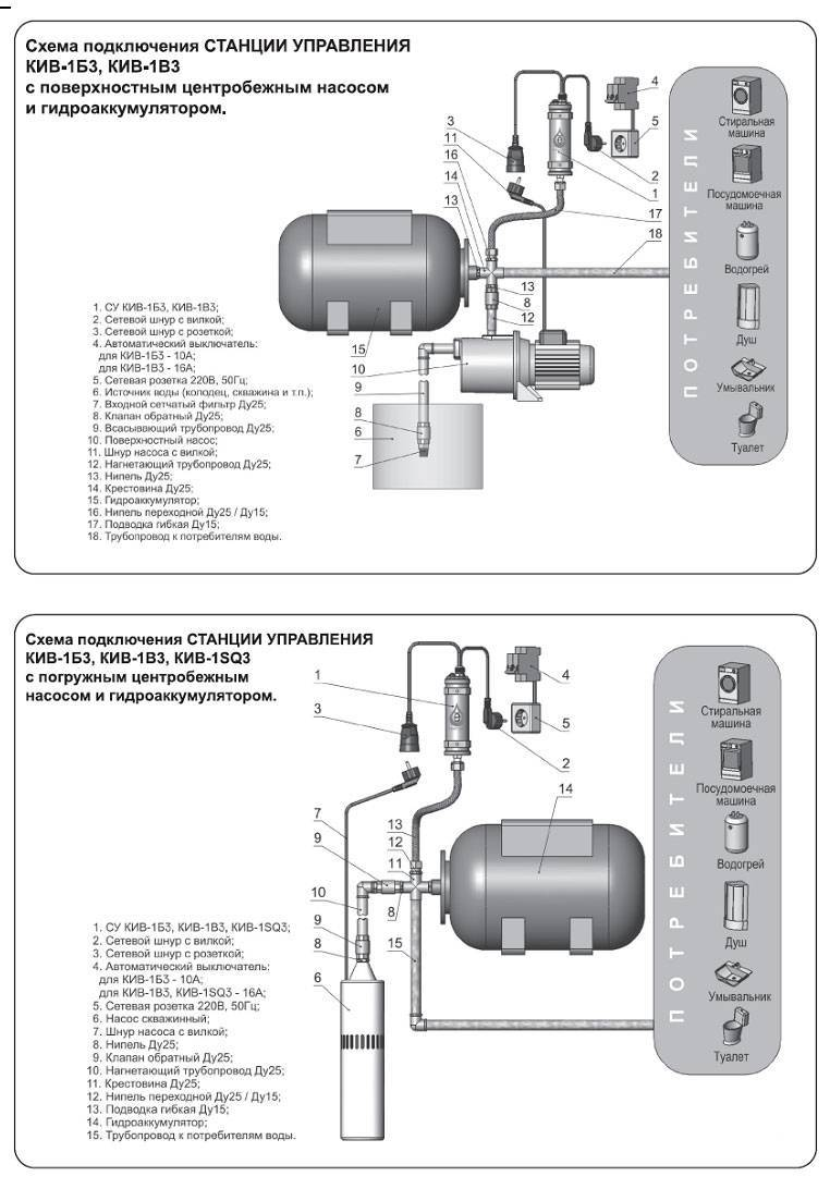 Гидроаккумулятор своими руками: устройство, принцип действия, особенности установки