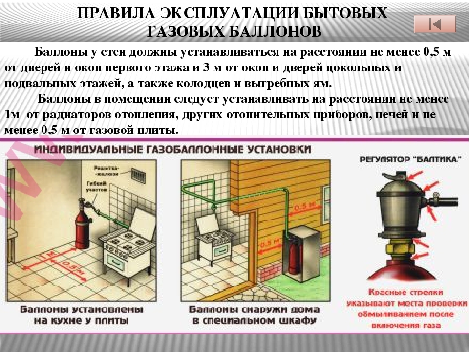 Что лучше: газовые или электрические плиты?