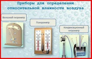 Как высчитать влажность на гигрометре: руководство по эксплуатации прибора + пример расчета