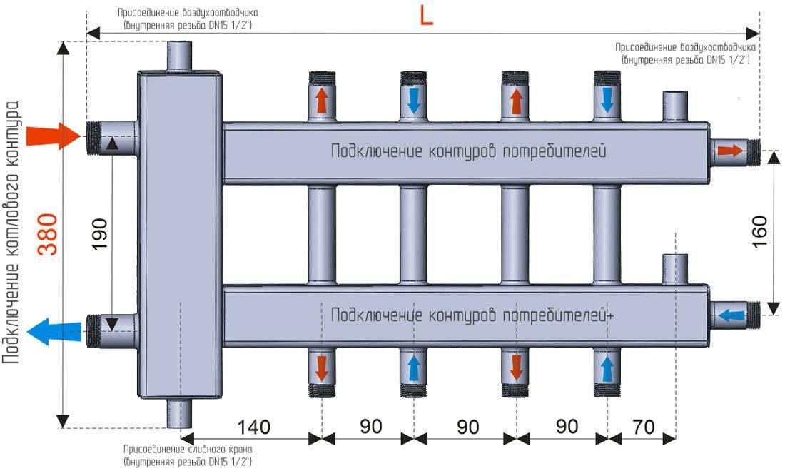 Принцип работы и правила монтажа коллектора отопления